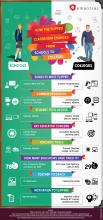 How Flipped Classrooms Change from Schools to Colleges Infographic